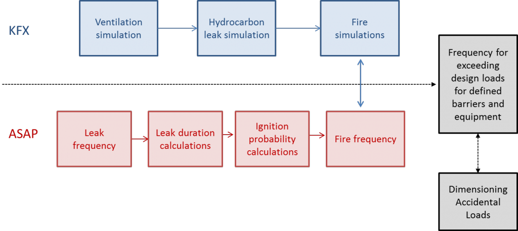 probabilistic-fire-analysis-pic-1